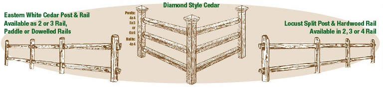 rail fence styles. The Three Main Styles Of Eastern White Cedar Brand Post And Rail Fencing Fence